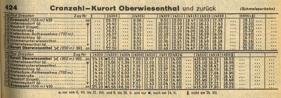 http://www.onkel-wom.de/bilder/dr_cranzahl-oberwiesenthal/fahrplan_424.jpg